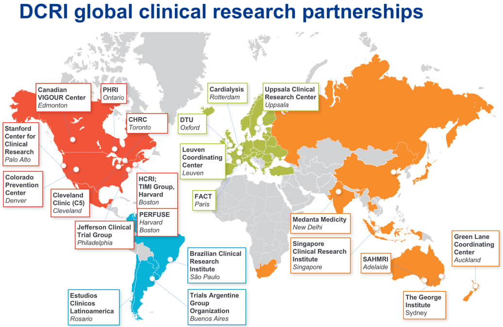 DCRI Global Research Partnerships