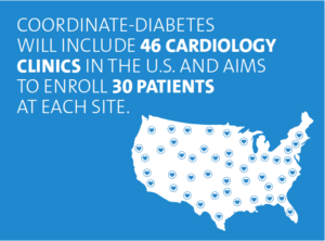 COORDINATE-Diabetes will include 46 cardiology clinics in the U.S. and aims to enroll 30 patients at each site.
